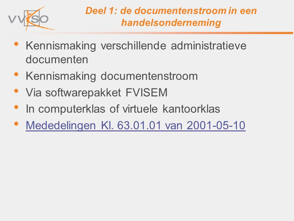 Deel 1: de documentenstroom in een handelsonderneming Kennismaking verschillende administratieve documenten Kennismaking documentenstroom Via software