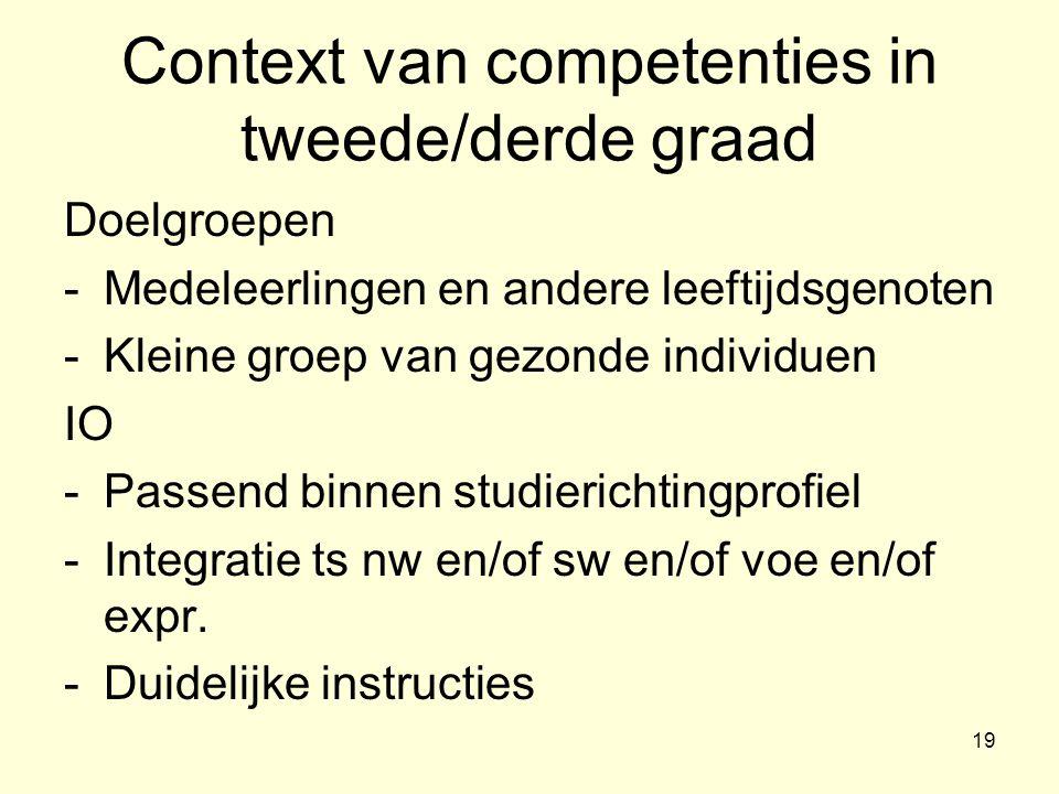 Context tweede graad Lagere complexiteit (eenvoudige instructies en opdracht, kortlopend …) Directe begeleiding van lerarenteam Leerlingen maken onder begeleiding keuzes 20