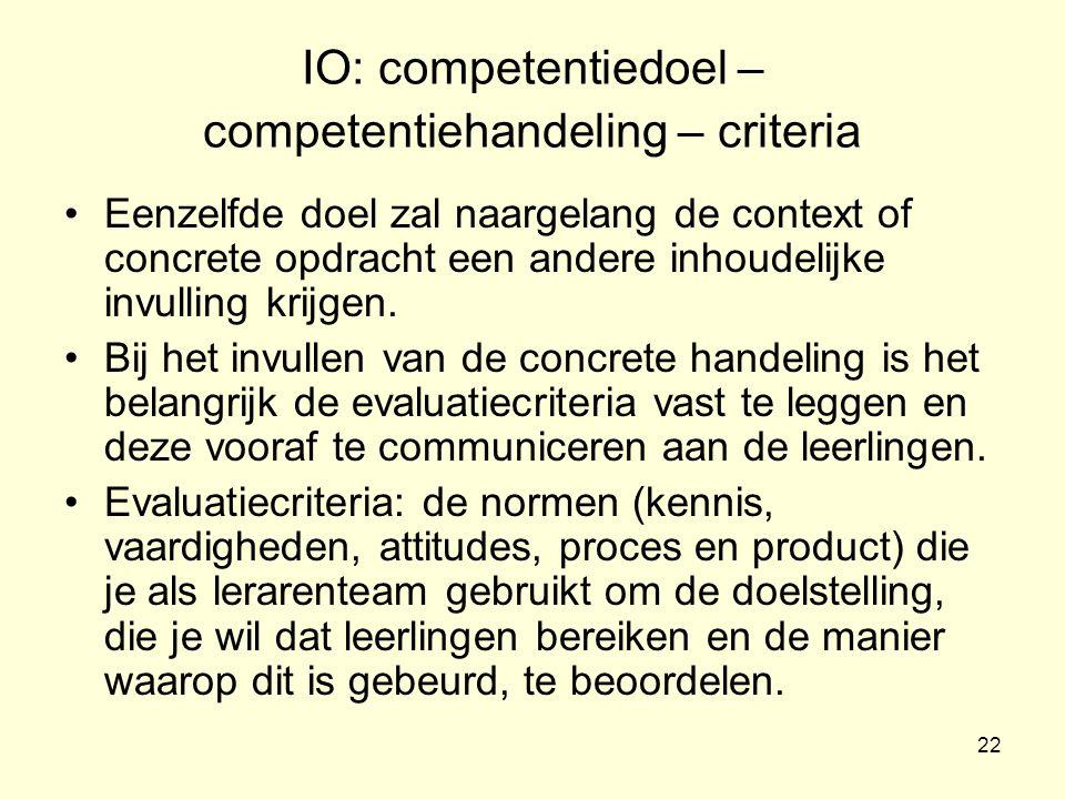 23 Competentiehandelingen en evaluatiecriteria Voorbeeld: Competentie 1 Competentiedoel: 'De leerling zoekt informatie en krijgt een bronvermelding'.