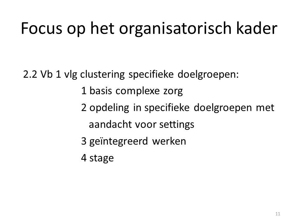 Focus op het organisatorisch kader 2.2 Vb 1 vlg clustering specifieke doelgroepen: 1 basis complexe zorg 2 opdeling in specifieke doelgroepen met aand