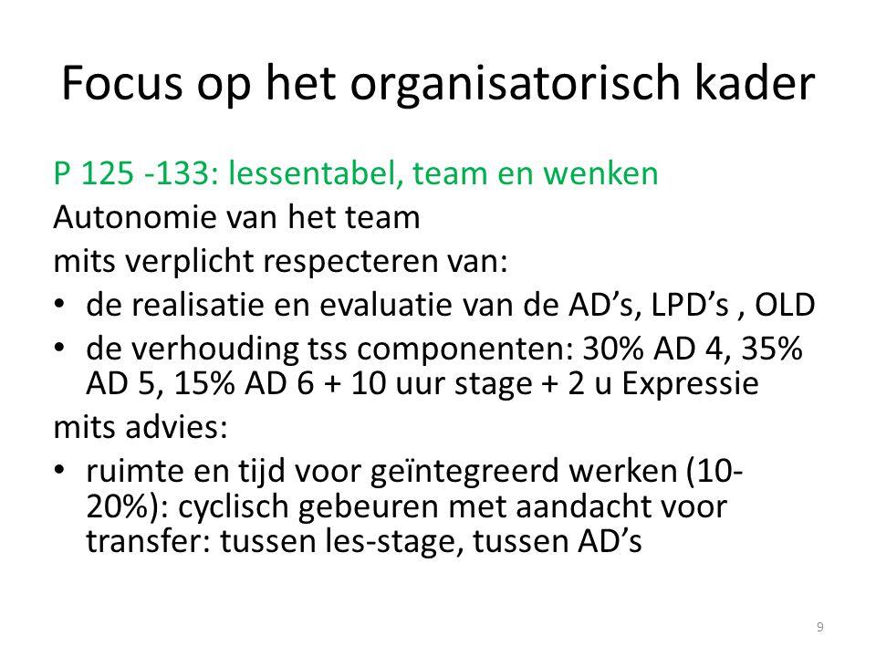 Focus op het organisatorisch kader P 125 -133: lessentabel, team en wenken Autonomie van het team mits verplicht respecteren van: de realisatie en eva