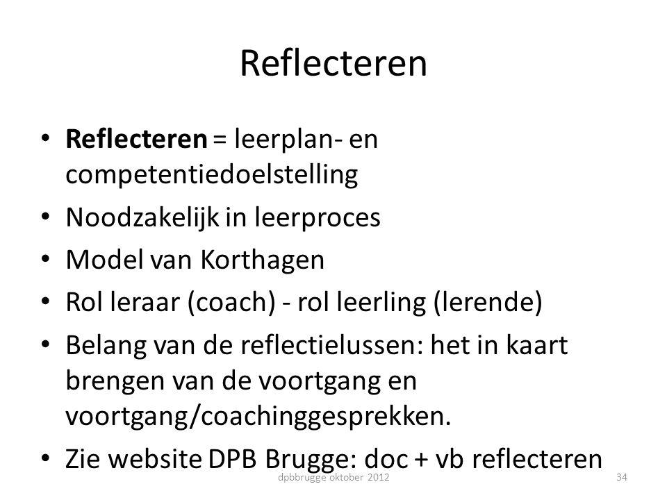 Reflecteren Reflecteren = leerplan- en competentiedoelstelling Noodzakelijk in leerproces Model van Korthagen Rol leraar (coach) - rol leerling (leren