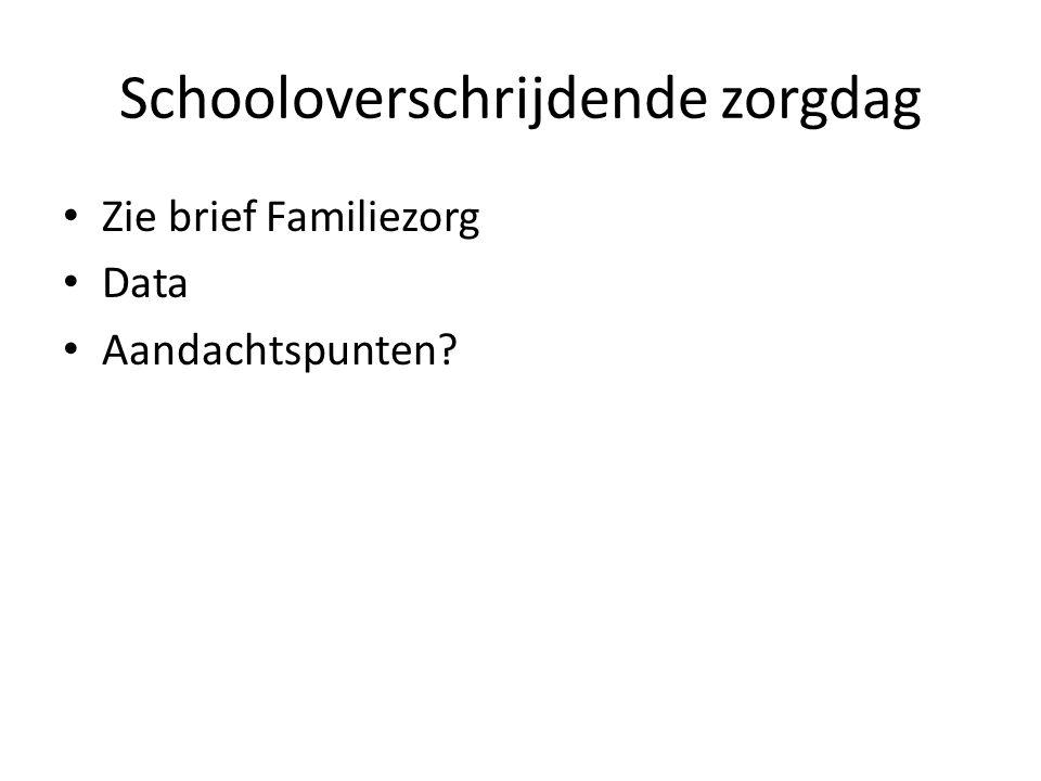 Schooloverschrijdende zorgdag Zie brief Familiezorg Data Aandachtspunten?