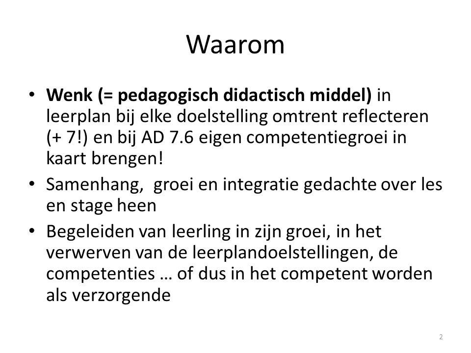 Waarom Wenk (= pedagogisch didactisch middel) in leerplan bij elke doelstelling omtrent reflecteren (+ 7!) en bij AD 7.6 eigen competentiegroei in kaart brengen.