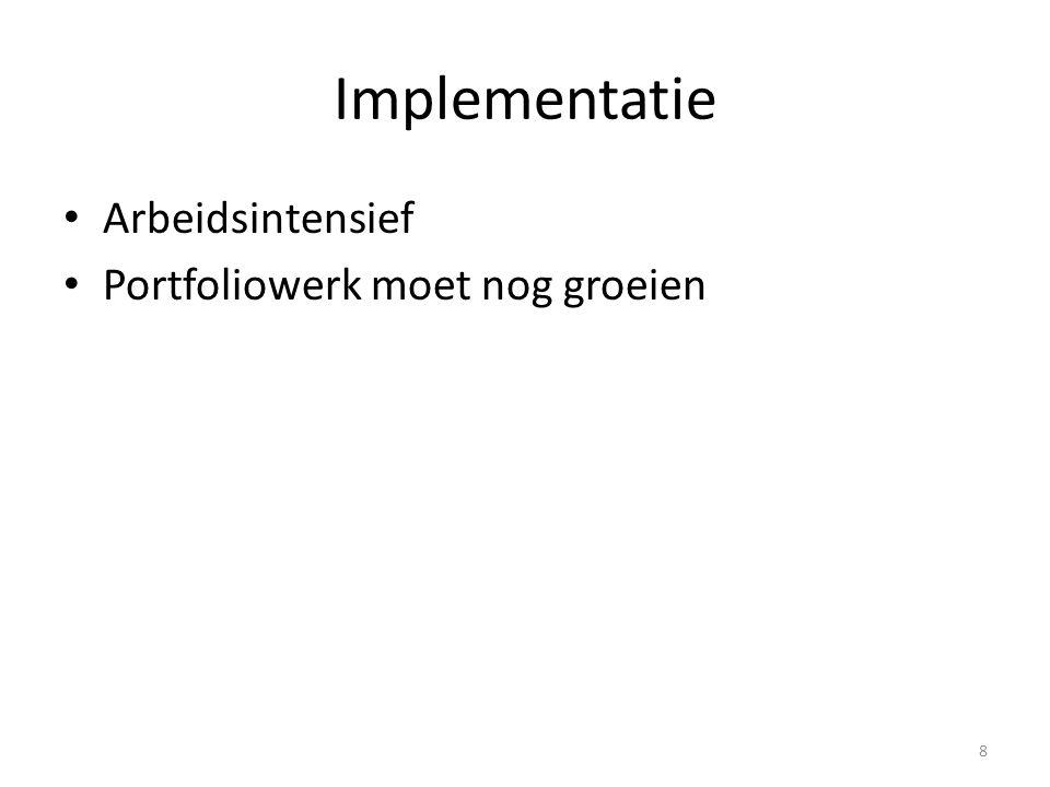 Implementatie Arbeidsintensief Portfoliowerk moet nog groeien 8