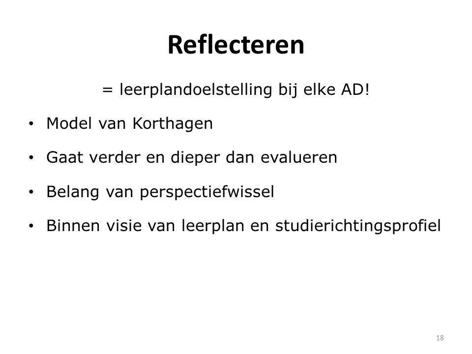 18 Reflecteren = leerplandoelstelling bij elke AD.