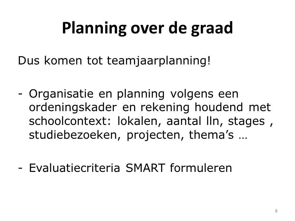 8 Planning over de graad Dus komen tot teamjaarplanning.