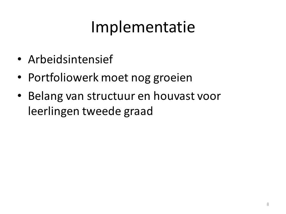 Implementatie Arbeidsintensief Portfoliowerk moet nog groeien Belang van structuur en houvast voor leerlingen tweede graad 8