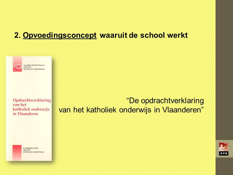 """2. Opvoedingsconcept waaruit de school werkt """"De opdrachtverklaring van het katholiek onderwijs in Vlaanderen"""""""