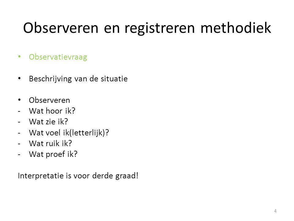 Observeren en registreren methodiek Observatievraag Beschrijving van de situatie Observeren -Wat hoor ik? -Wat zie ik? -Wat voel ik(letterlijk)? -Wat