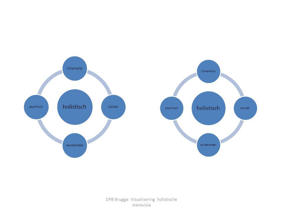 holistisch lichamelijksociaalexistentieelpsychisch holistisch lichamelijksociaalexistentieelpsychisch DPB Brugge Visualisering holistische mensvisie