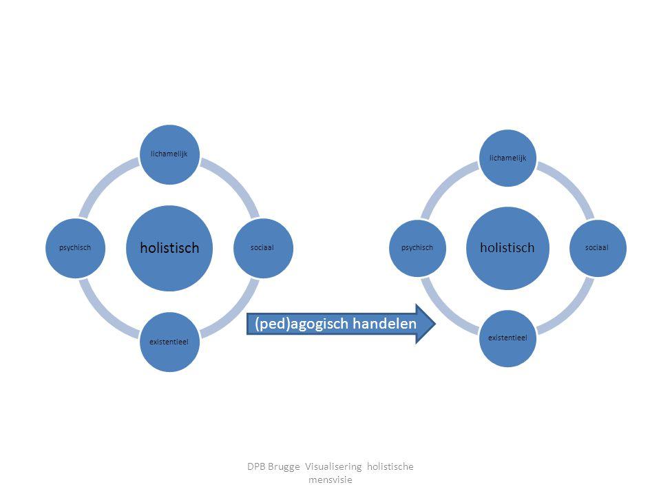 holistisch lichamelijksociaalexistentieelpsychisch holistisch lichamelijksociaalexistentieelpsychisch (ped)agogisch handelen DPB Brugge Visualisering
