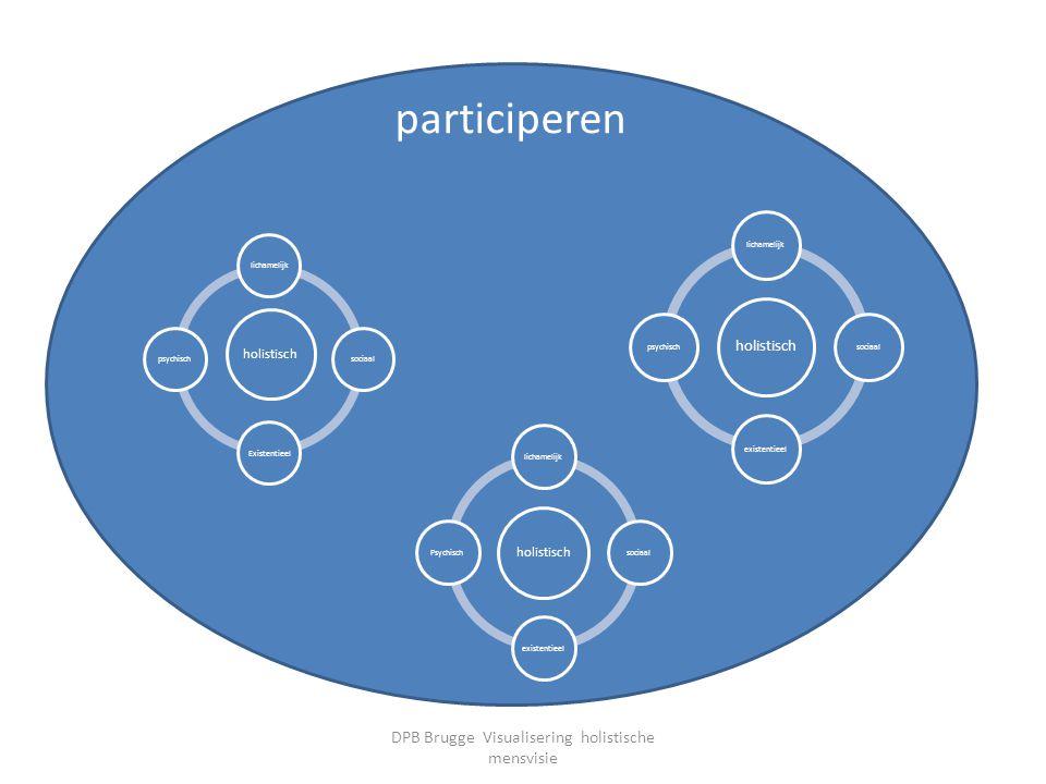 participeren holistisch lichamelijksociaalExistentieelpsychisch holistisch lichamelijksociaalexistentieelPsychisch holistisch lichamelijksociaalexiste