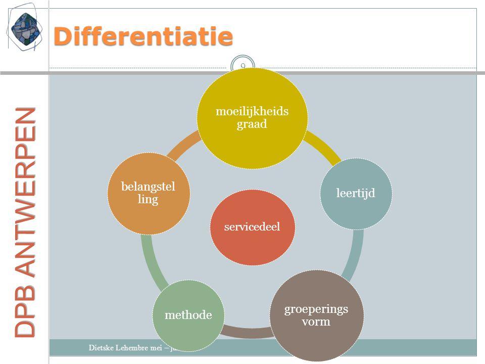 Differentiatie Dietske Lehembre mei – juni 2013 9 servicedeel moeilijkheids graad leertijd groeperings vorm methode belangstel ling