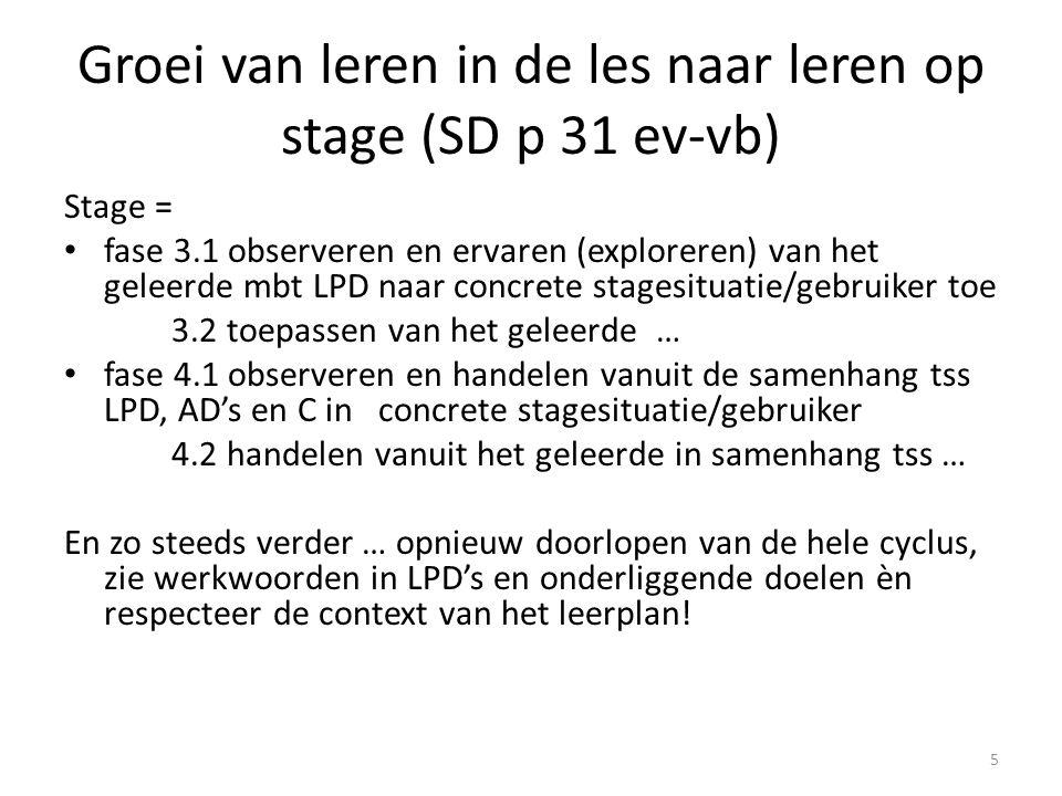 Groei van leren in de les naar leren op stage (SD p 31 ev-vb) Stage = fase 3.1 observeren en ervaren (exploreren) van het geleerde mbt LPD naar concrete stagesituatie/gebruiker toe 3.2 toepassen van het geleerde … fase 4.1 observeren en handelen vanuit de samenhang tss LPD, AD's en C in concrete stagesituatie/gebruiker 4.2 handelen vanuit het geleerde in samenhang tss … En zo steeds verder … opnieuw doorlopen van de hele cyclus, zie werkwoorden in LPD's en onderliggende doelen èn respecteer de context van het leerplan.