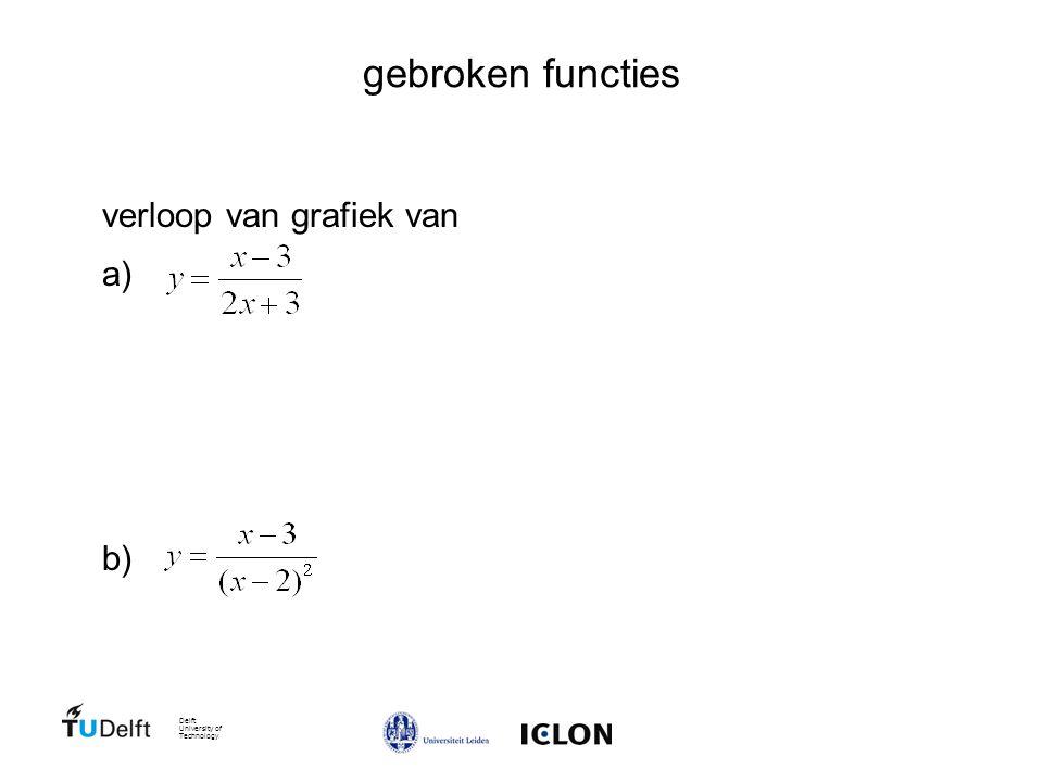 Delft University of Technology gebroken functies verloop van grafiek van a) b)