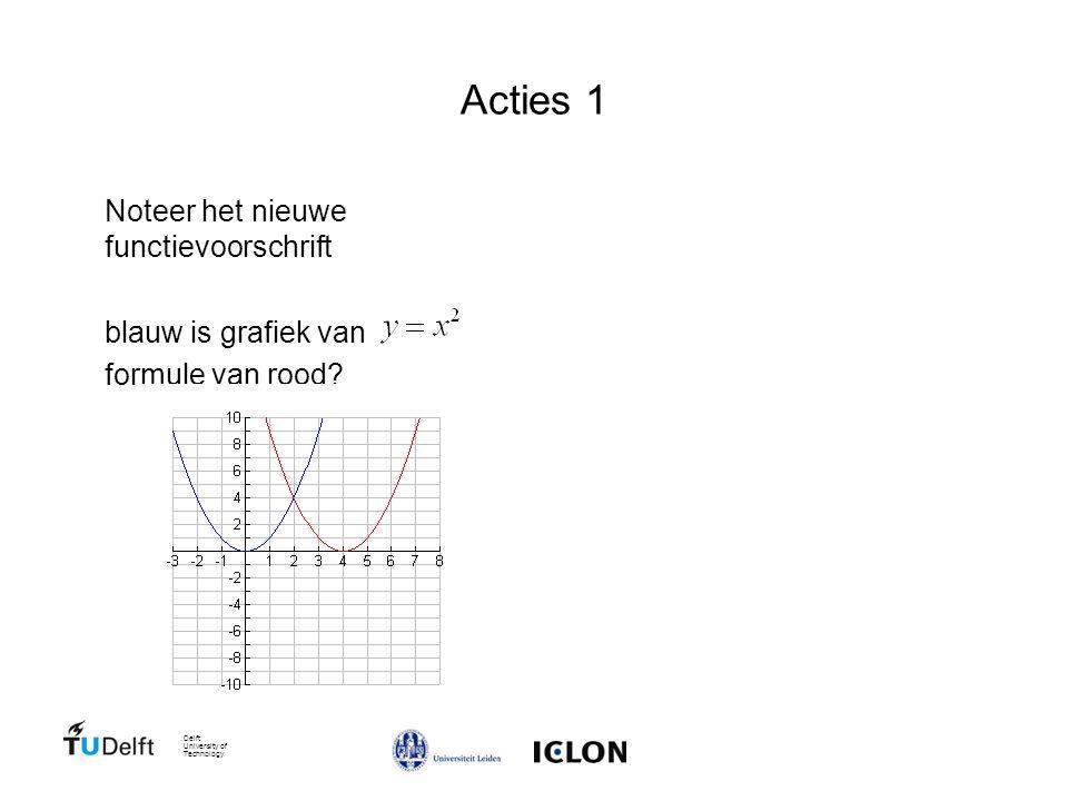 Delft University of Technology Acties 1 Noteer het nieuwe functievoorschrift blauw is grafiek van formule van rood