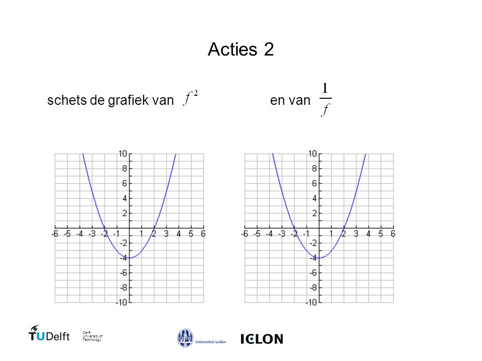 Delft University of Technology Acties 2 schets de grafiek vanen van