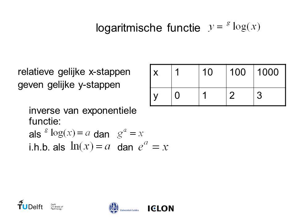 Delft University of Technology logaritmische functie relatieve gelijke x-stappen geven gelijke y-stappen inverse van exponentiele functie: als dan i.h.b.