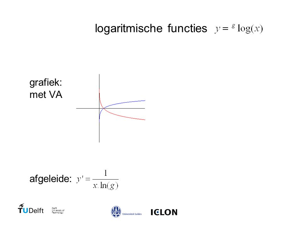 Delft University of Technology logaritmische functies grafiek: met VA afgeleide: