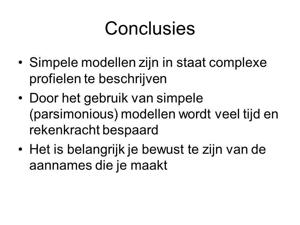 Conclusies Simpele modellen zijn in staat complexe profielen te beschrijven Door het gebruik van simpele (parsimonious) modellen wordt veel tijd en rekenkracht bespaard Het is belangrijk je bewust te zijn van de aannames die je maakt
