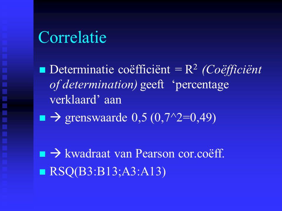 Correlatie Determinatie coëfficiënt = R 2 (Coëfficiënt of determination) geeft 'percentage verklaard' aan  grenswaarde 0,5 (0,7^2=0,49)  kwadraat va