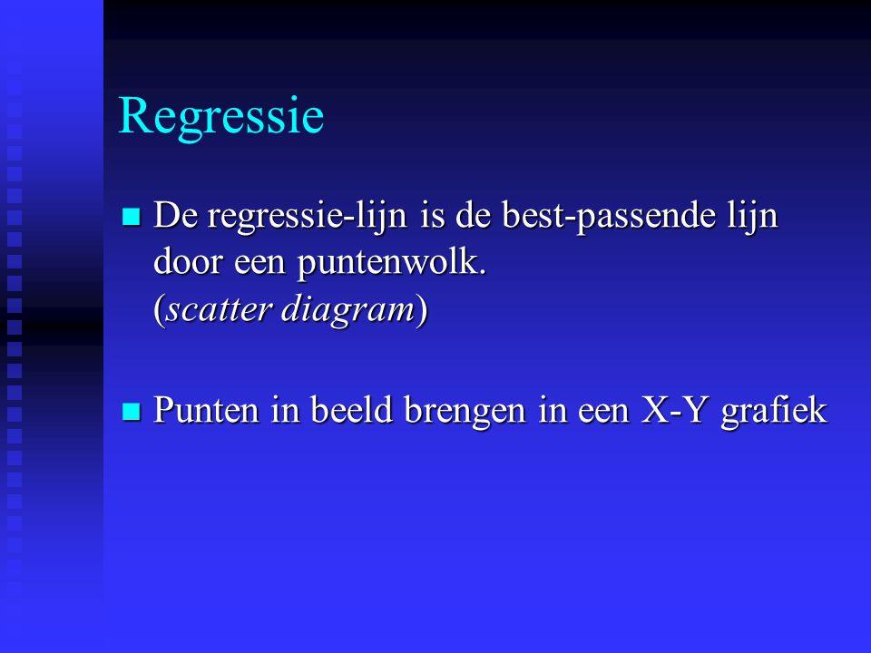 Regressie De regressie-lijn is de best-passende lijn door een puntenwolk. (scatter diagram) De regressie-lijn is de best-passende lijn door een punten