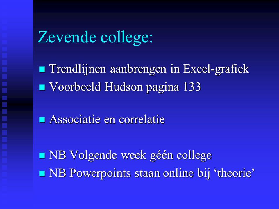 Zevende college: Trendlijnen aanbrengen in Excel-grafiek Trendlijnen aanbrengen in Excel-grafiek Voorbeeld Hudson pagina 133 Voorbeeld Hudson pagina 1