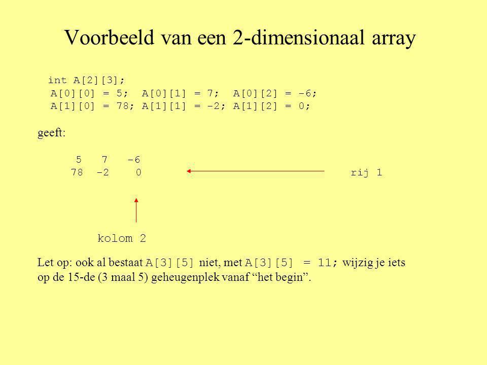 Voorbeeld van een 2-dimensionaal array int A[2][3]; A[0][0] = 5; A[0][1] = 7; A[0][2] = -6; A[1][0] = 78; A[1][1] = -2; A[1][2] = 0; geeft: 5 7 -6 78 -2 0 rij 1 kolom 2 Let op: ook al bestaat A[3][5] niet, met A[3][5] = 11; wijzig je iets op de 15-de (3 maal 5) geheugenplek vanaf het begin .