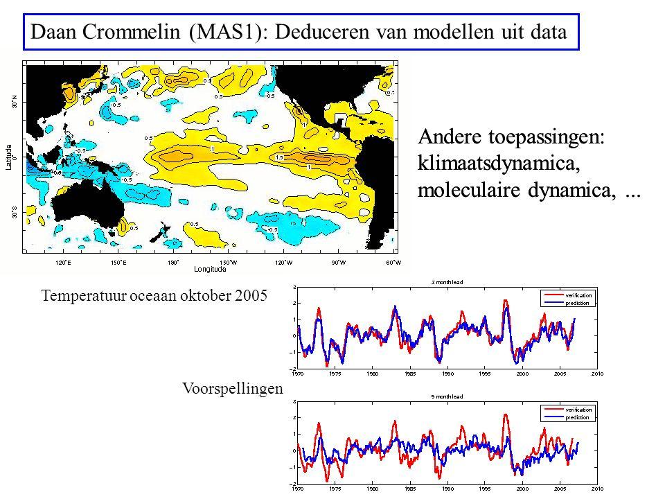Daan Crommelin (MAS1): Deduceren van modellen uit data Andere toepassingen: klimaatsdynamica, moleculaire dynamica,...