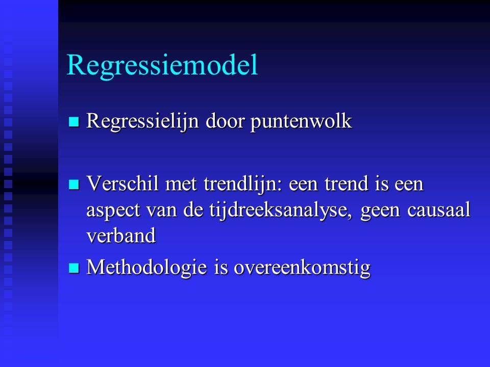 Regressiemodel Regressielijn door puntenwolk Regressielijn door puntenwolk Verschil met trendlijn: een trend is een aspect van de tijdreeksanalyse, ge