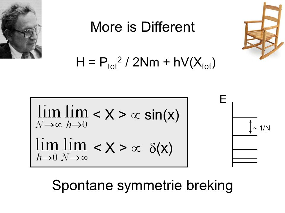 More is Different E H = P tot 2 / 2Nm + hV(X tot ) ~ 1/N  sin(x)   (x) Spontane symmetrie breking