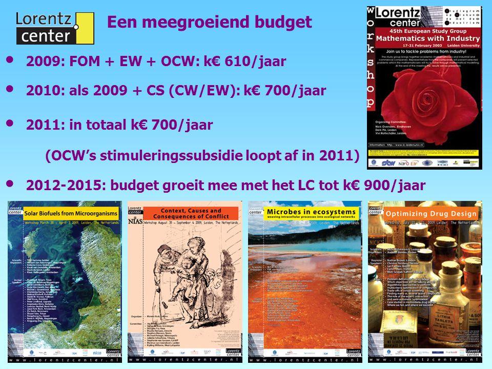 Een meegroeiend budget 2009: FOM + EW + OCW: k€ 610/jaar 2010: als 2009 + CS (CW/EW): k€ 700/jaar 2011: in totaal k€ 700/jaar (OCW's stimuleringssubsidie loopt af in 2011) 2012-2015: budget groeit mee met het LC tot k€ 900/jaar