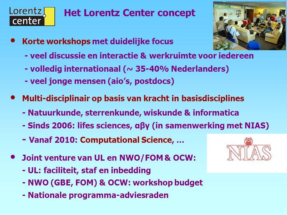 Het Lorentz Center concept Korte workshops met duidelijke focus - veel discussie en interactie & werkruimte voor iedereen - volledig internationaal (~ 35-40% Nederlanders) - veel jonge mensen (aio's, postdocs) Multi-disciplinair op basis van kracht in basisdisciplines - Natuurkunde, sterrenkunde, wiskunde & informatica - Sinds 2006: lifes sciences, αβγ (in samenwerking met NIAS) - Vanaf 2010: Computational Science, … Joint venture van UL en NWO/FOM & OCW: - UL: faciliteit, staf en inbedding - NWO (GBE, FOM) & OCW: workshop budget - Nationale programma-adviesraden