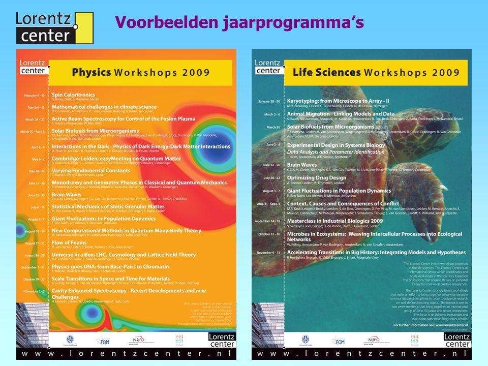 Voorbeelden jaarprogramma's