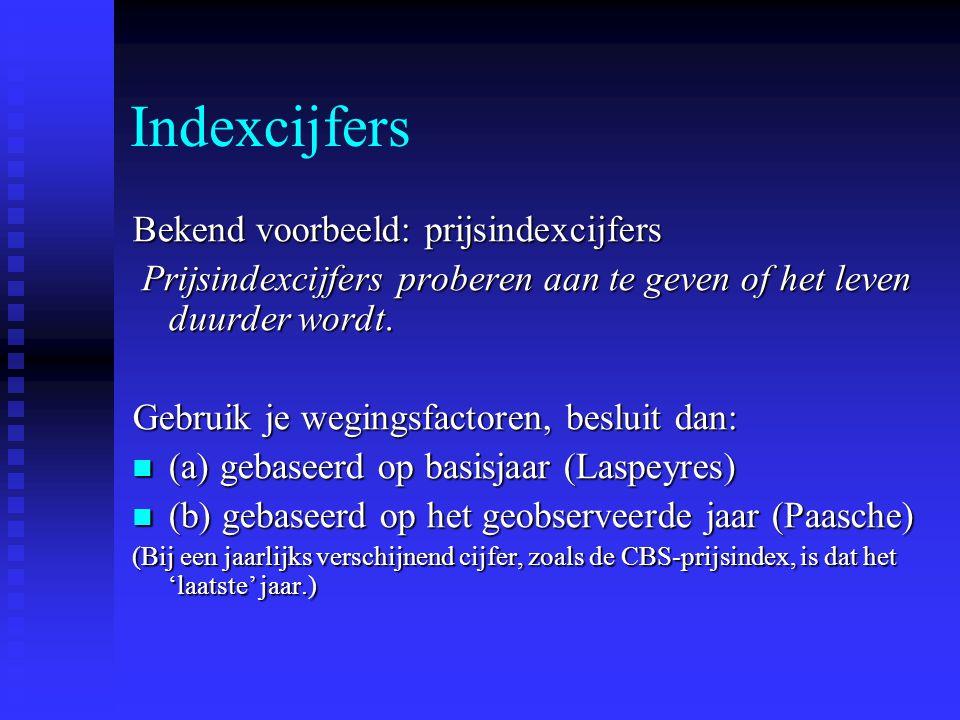 Indexcijfers Bekend voorbeeld: prijsindexcijfers Prijsindexcijfers proberen aan te geven of het leven duurder wordt. Prijsindexcijfers proberen aan te