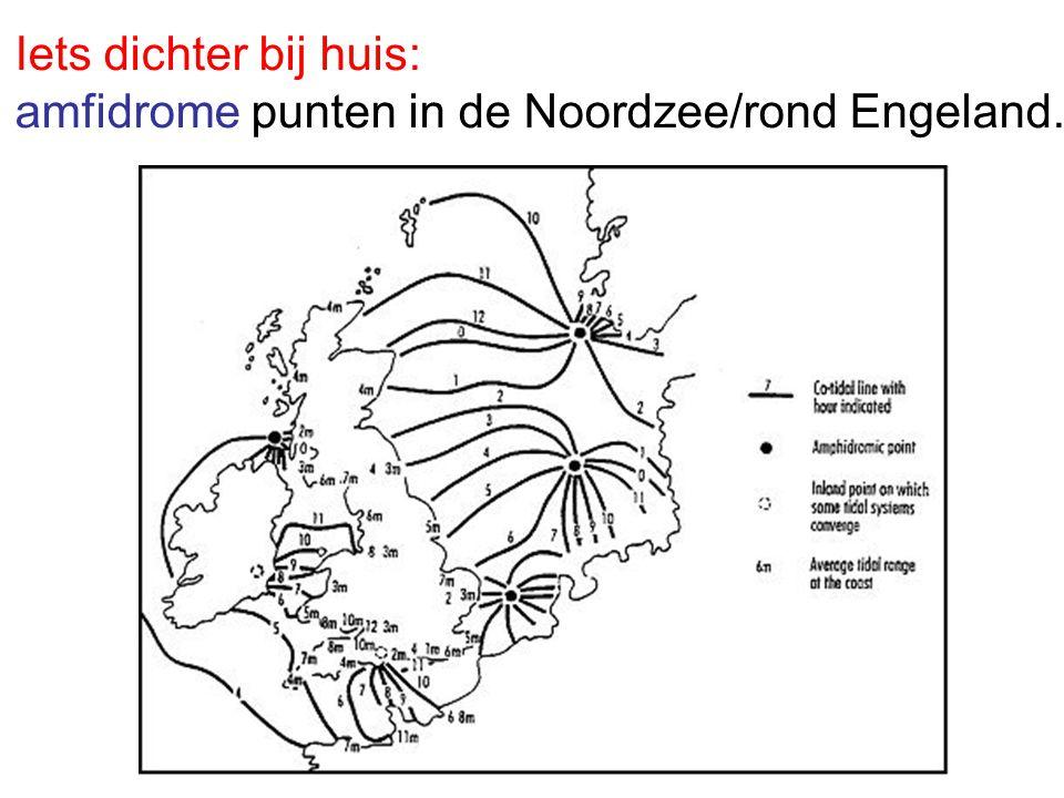 OPMERKING: Het getij wordt veroorzaakt door de aantrekkings- kracht van de maan.Ten opzichte van de positie van de maan liggen Texel en Duinkerken zeer dicht bij elkaar.