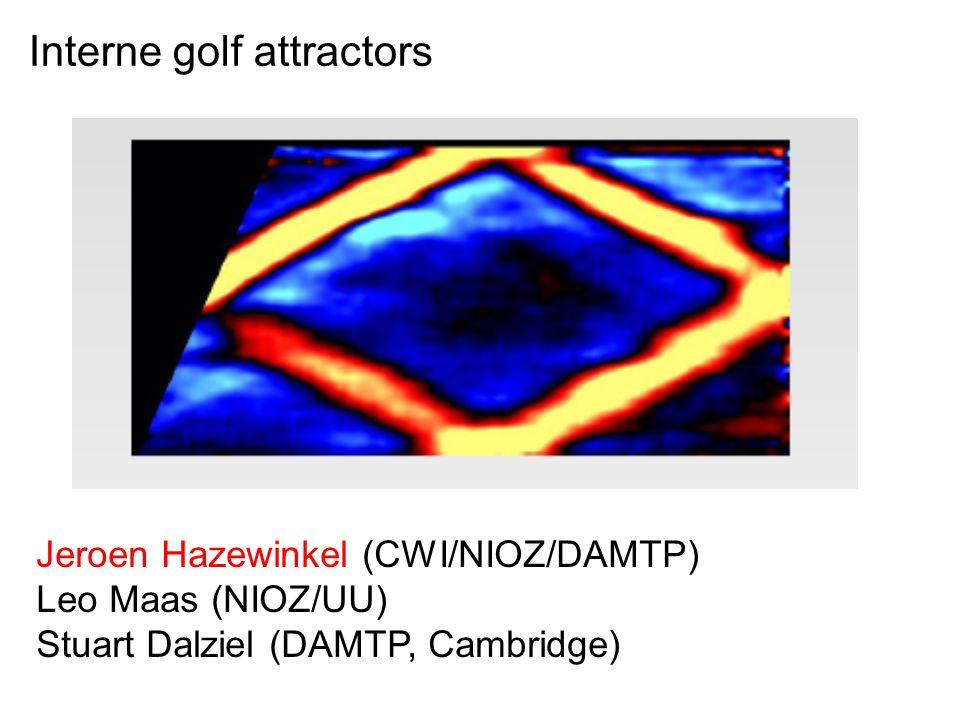 Interne golf attractors Jeroen Hazewinkel (CWI/NIOZ/DAMTP) Leo Maas (NIOZ/UU) Stuart Dalziel (DAMTP, Cambridge)