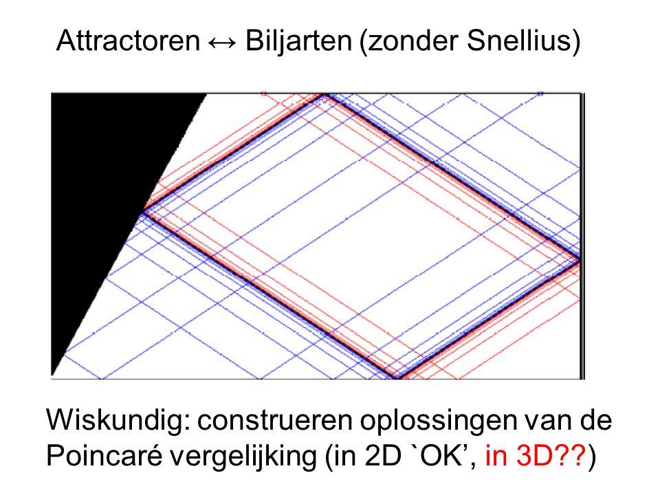 Attractoren ↔ Biljarten (zonder Snellius) Wiskundig: construeren oplossingen van de Poincaré vergelijking (in 2D `OK', in 3D??)
