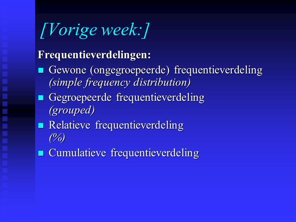 [Vorige week:] Frequentieverdelingen: Gewone (ongegroepeerde) frequentieverdeling (simple frequency distribution) Gewone (ongegroepeerde) frequentieve