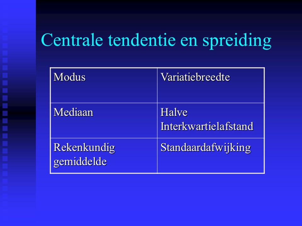 Centrale tendentie en spreiding ModusVariatiebreedte Mediaan Halve Interkwartielafstand Rekenkundig gemiddelde Standaardafwijking