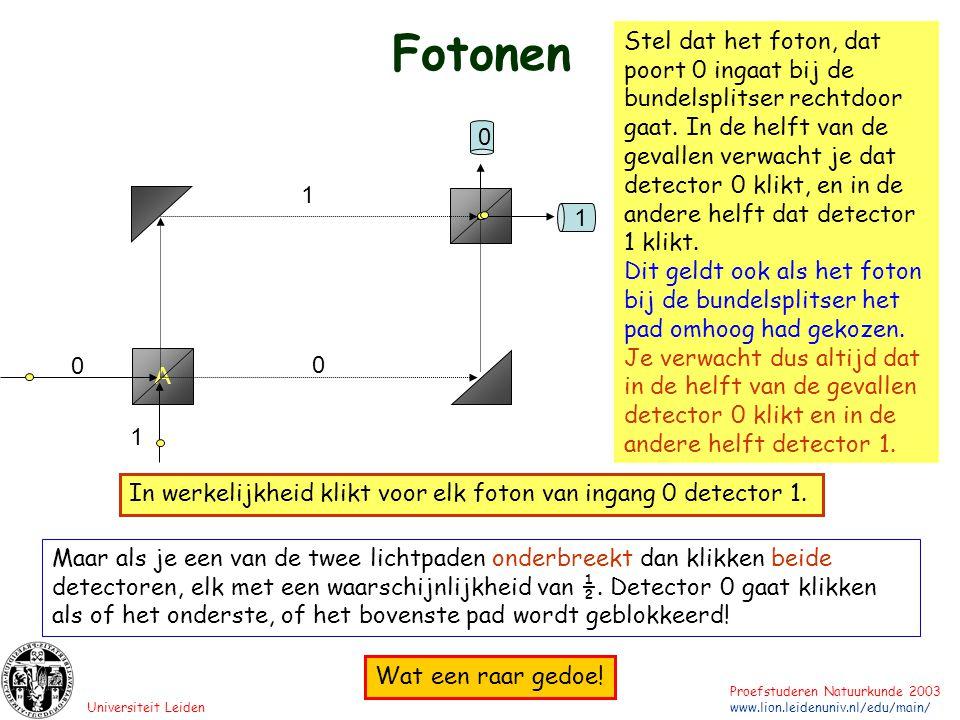 Universiteit Leiden Proefstuderen Natuurkunde 2003 www.lion.leidenuniv.nl/edu/main/ 1 A 1 1 0 0 0 Stel dat het foton, dat poort 0 ingaat bij de bundel
