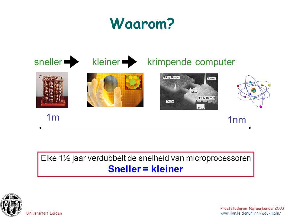 Universiteit Leiden Proefstuderen Natuurkunde 2003 www.lion.leidenuniv.nl/edu/main/ Waarom? 1m 1nm sneller kleiner krimpende computer Elke 1½ jaar ver