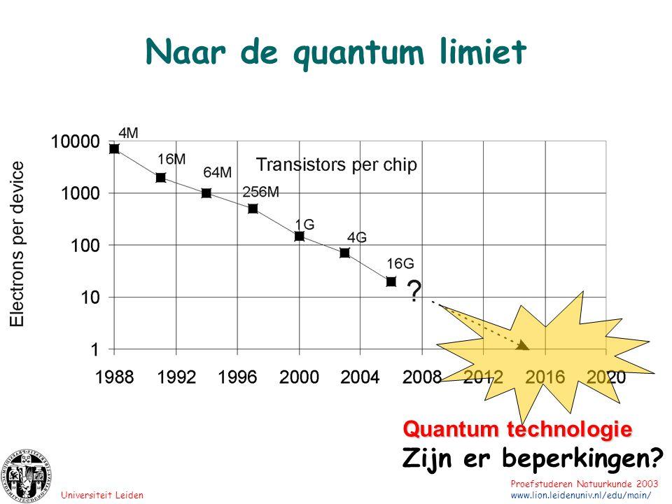 Universiteit Leiden Proefstuderen Natuurkunde 2003 www.lion.leidenuniv.nl/edu/main/ Feynman '81Deutsch '85 Shor '94 Een computer die met quantum toestanden werkt is krachtiger dan elke klassieke computer die we ons kunnen voorstellen.