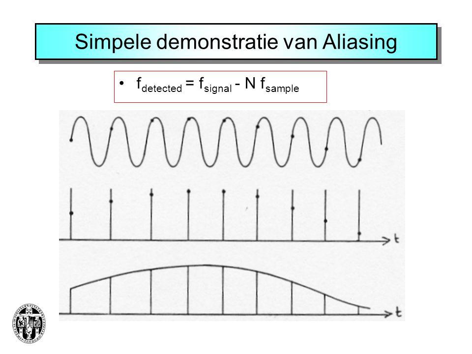 Theorema van Shannon & Aliasing Geen informatie verlies wanneer bemonsterfrequentie (f sample ) groter is dan twee keer de maximale signaalfrequentie (f max ) Wanneer bemonsterfrequentie te laag is treedt er aliasing op: f det  [-f sample /2, f sample /2] f det = f - N.