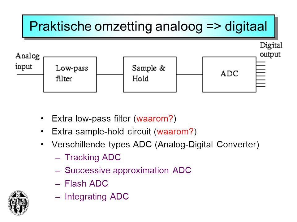 Praktische omzetting analoog => digitaal Extra low-pass filter (waarom?) Extra sample-hold circuit (waarom?) Verschillende types ADC (Analog-Digital C