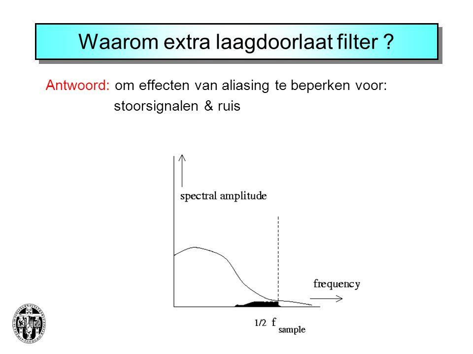 Waarom extra laagdoorlaat filter ? Antwoord: om effecten van aliasing te beperken voor: stoorsignalen & ruis