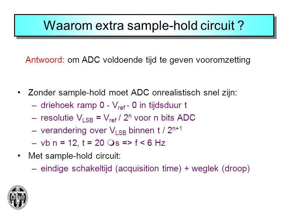 Waarom extra sample-hold circuit ? Zonder sample-hold moet ADC onrealistisch snel zijn: –driehoek ramp 0 - V ref - 0 in tijdsduur t –resolutie V LSB =
