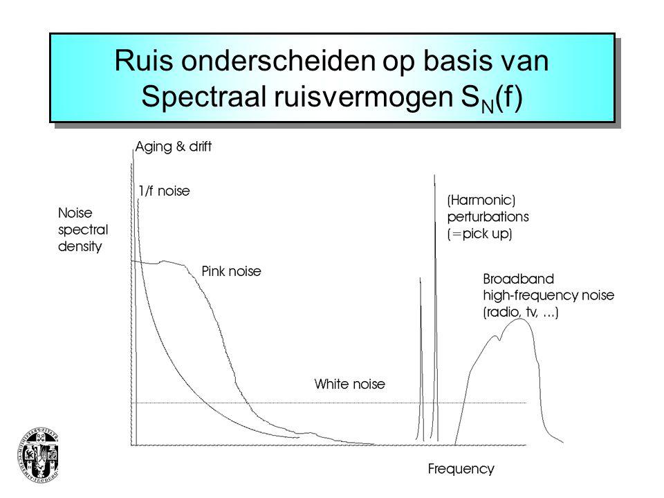 Ruis onderscheiden op basis van Spectraal ruisvermogen S N (f)