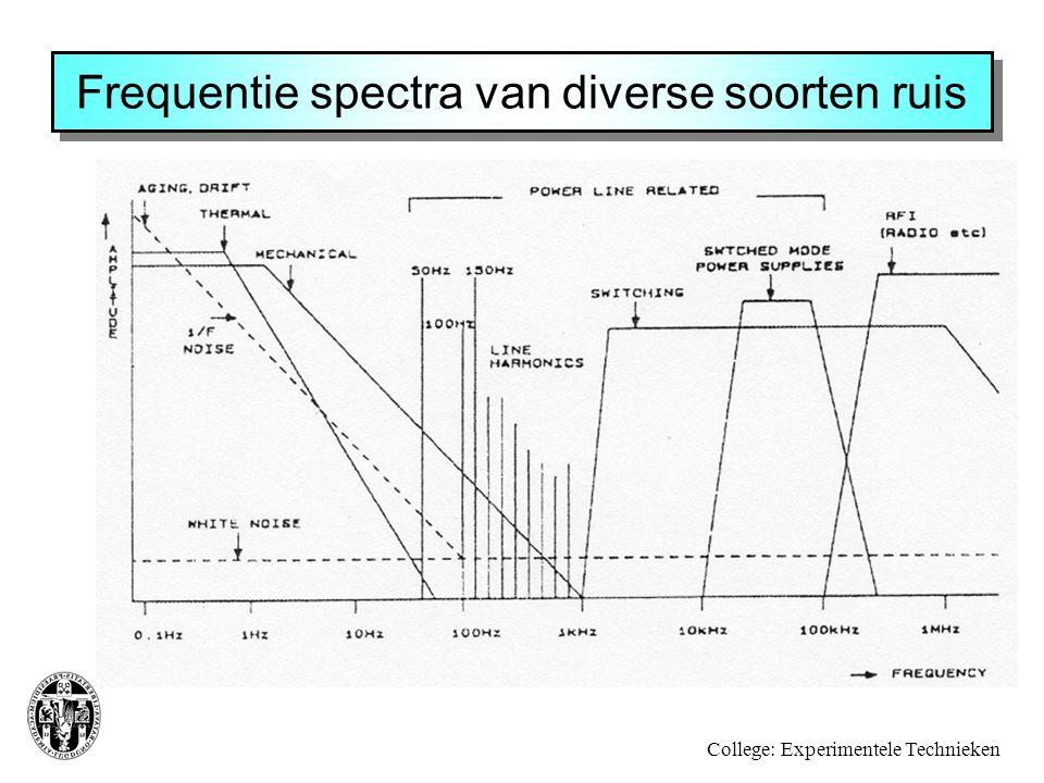 Frequentie spectra van diverse soorten ruis College: Experimentele Technieken